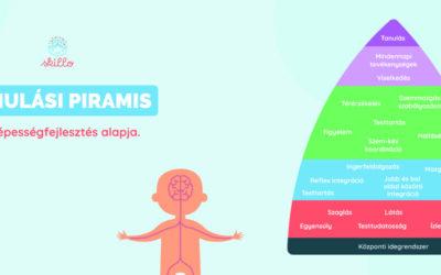 Tanulási piramis